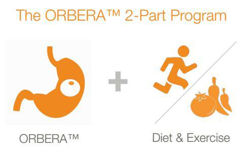 Orbera Info